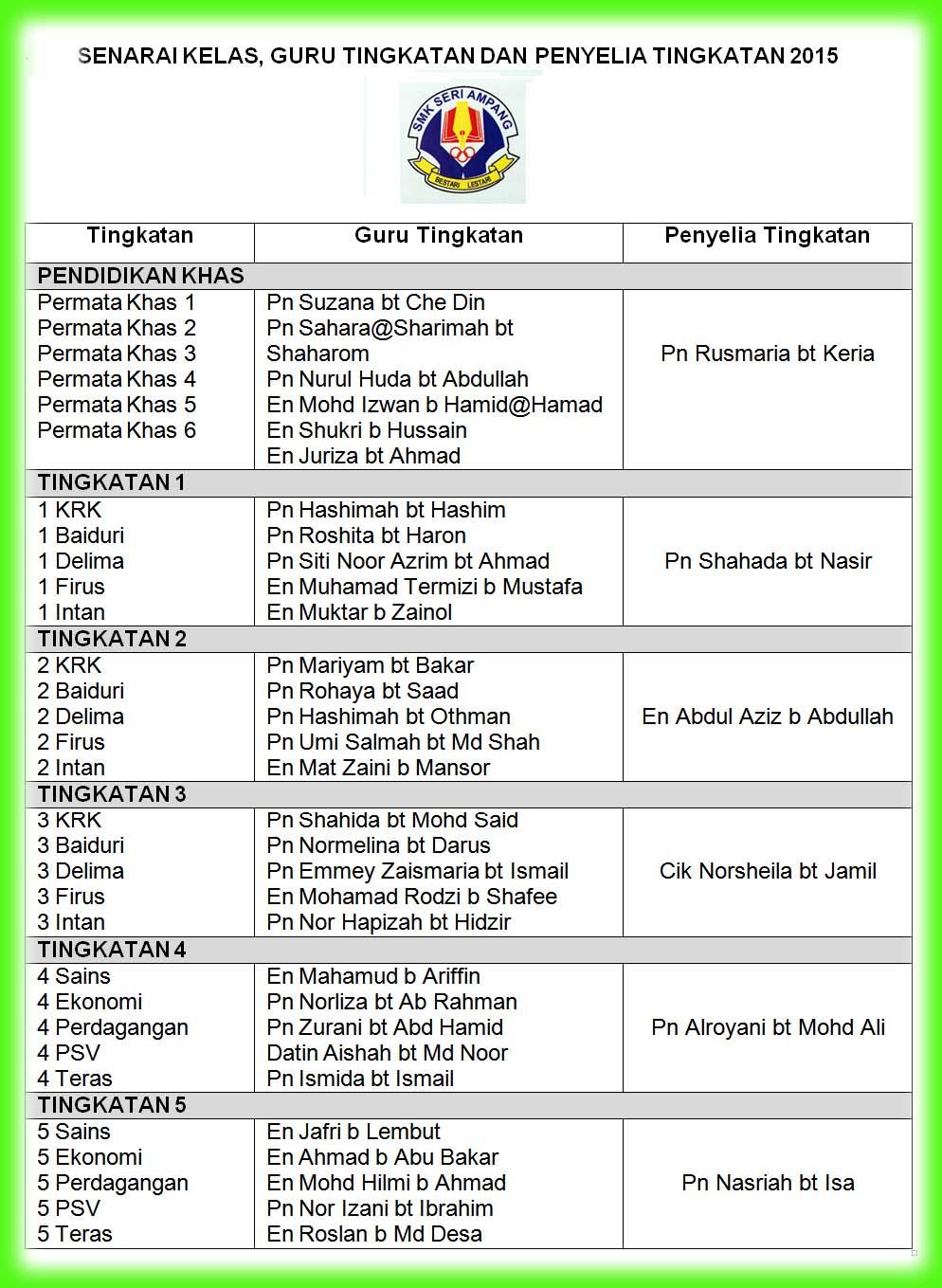 senarai kelas